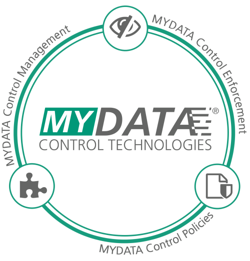 Informational Self-determination with MYDATA